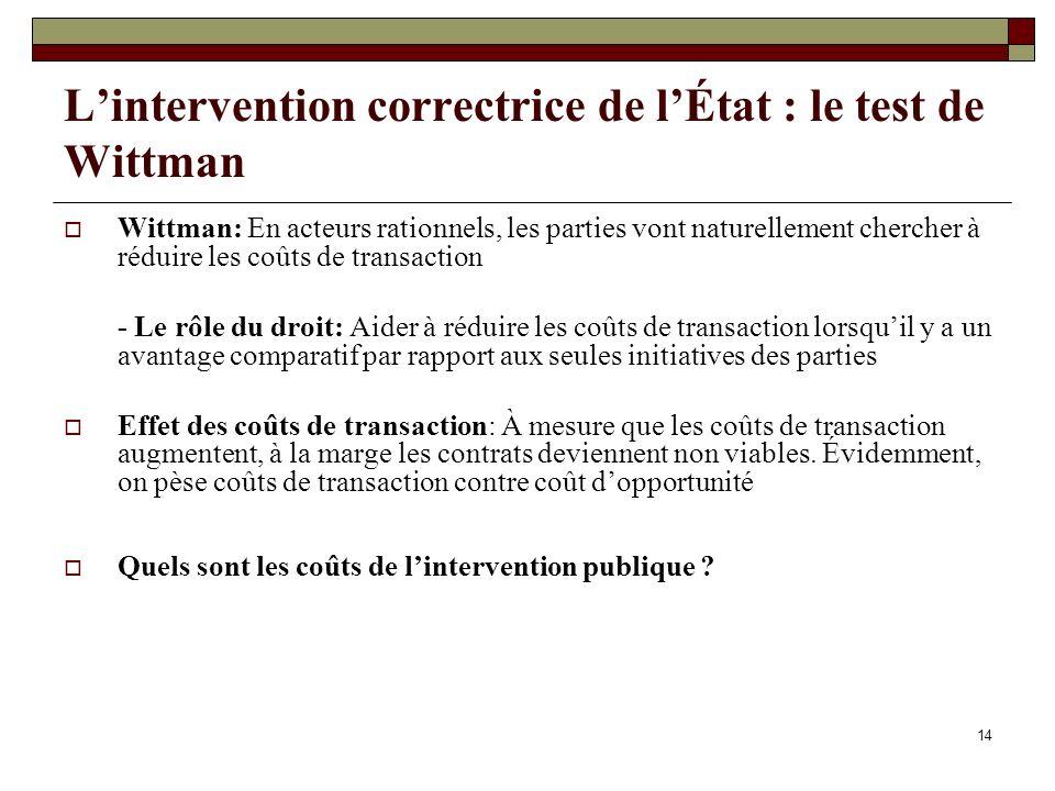 L'intervention correctrice de l'État : le test de Wittman