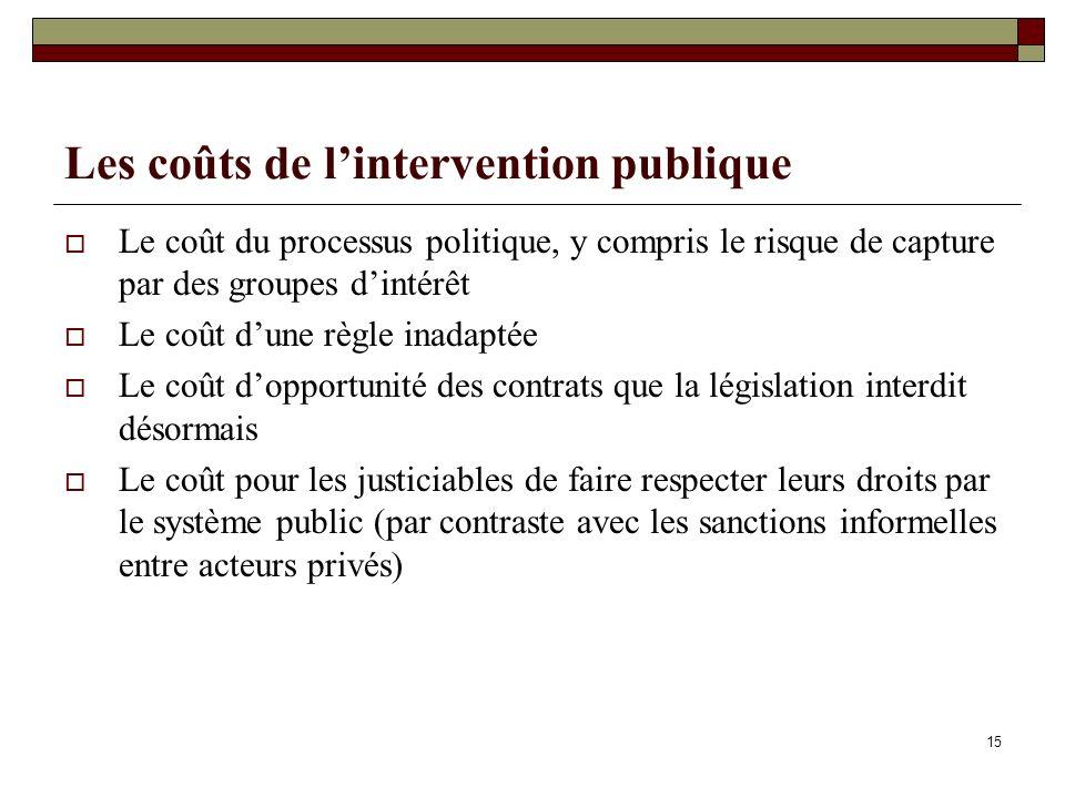 Les coûts de l'intervention publique