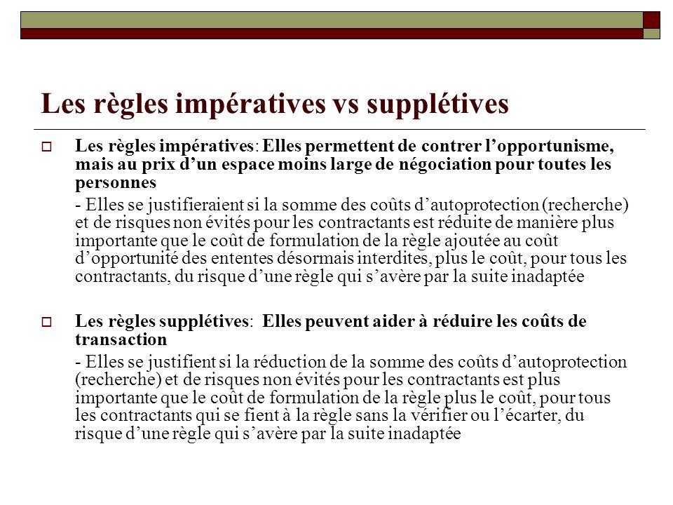 Les règles impératives vs supplétives