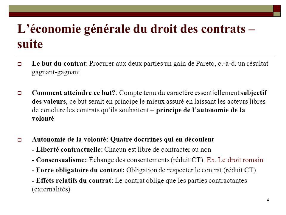 L'économie générale du droit des contrats – suite