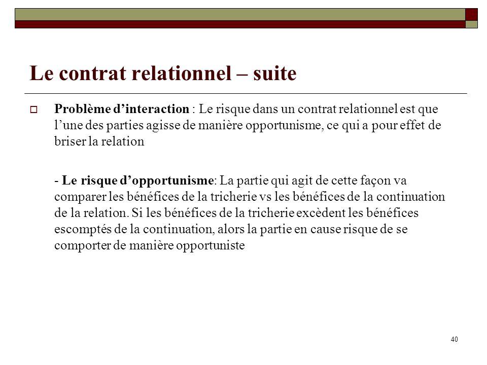 Le contrat relationnel – suite