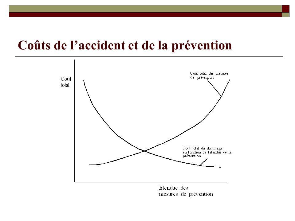 Coûts de l'accident et de la prévention