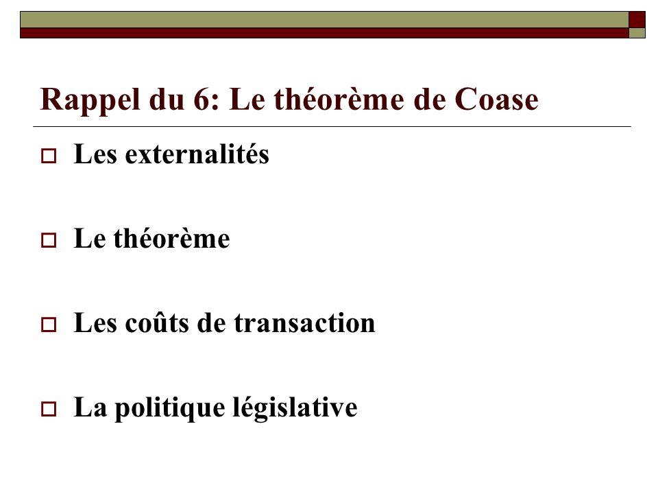 Rappel du 6: Le théorème de Coase