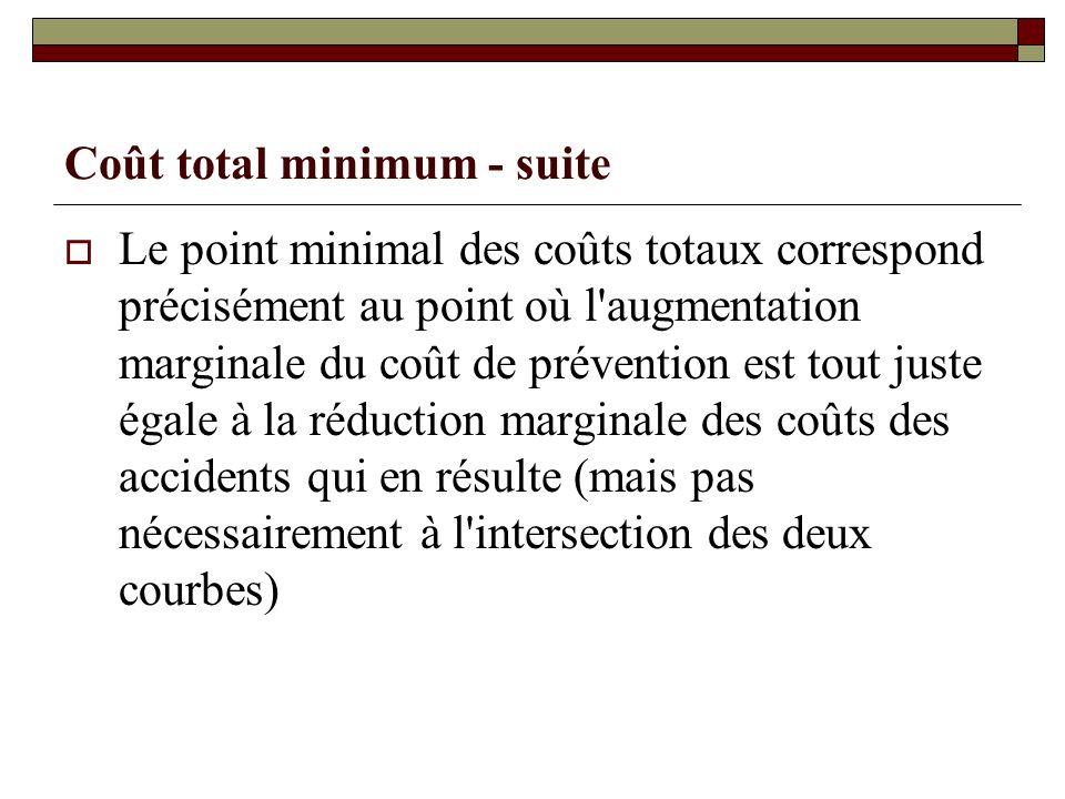 Coût total minimum - suite
