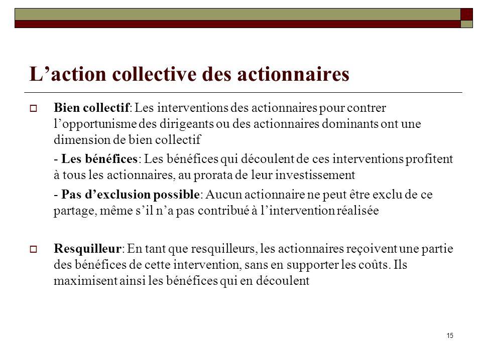 L'action collective des actionnaires