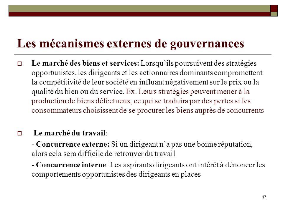 Les mécanismes externes de gouvernances
