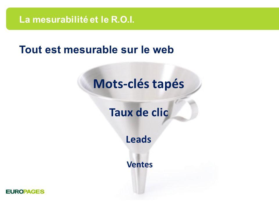 Mots-clés tapés Taux de clic Tout est mesurable sur le web Leads