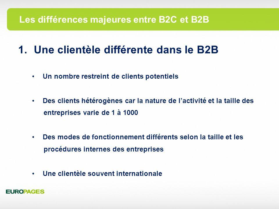 Une clientèle différente dans le B2B