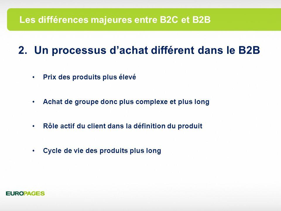 Un processus d'achat différent dans le B2B
