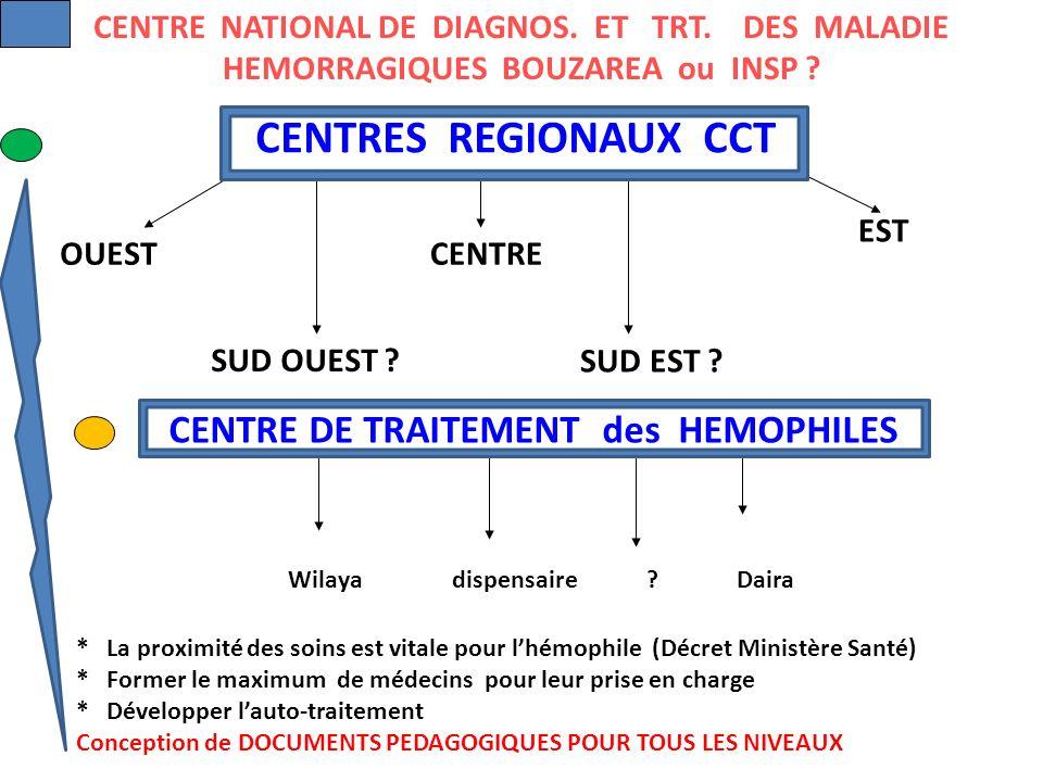 CENTRE DE TRAITEMENT des HEMOPHILES