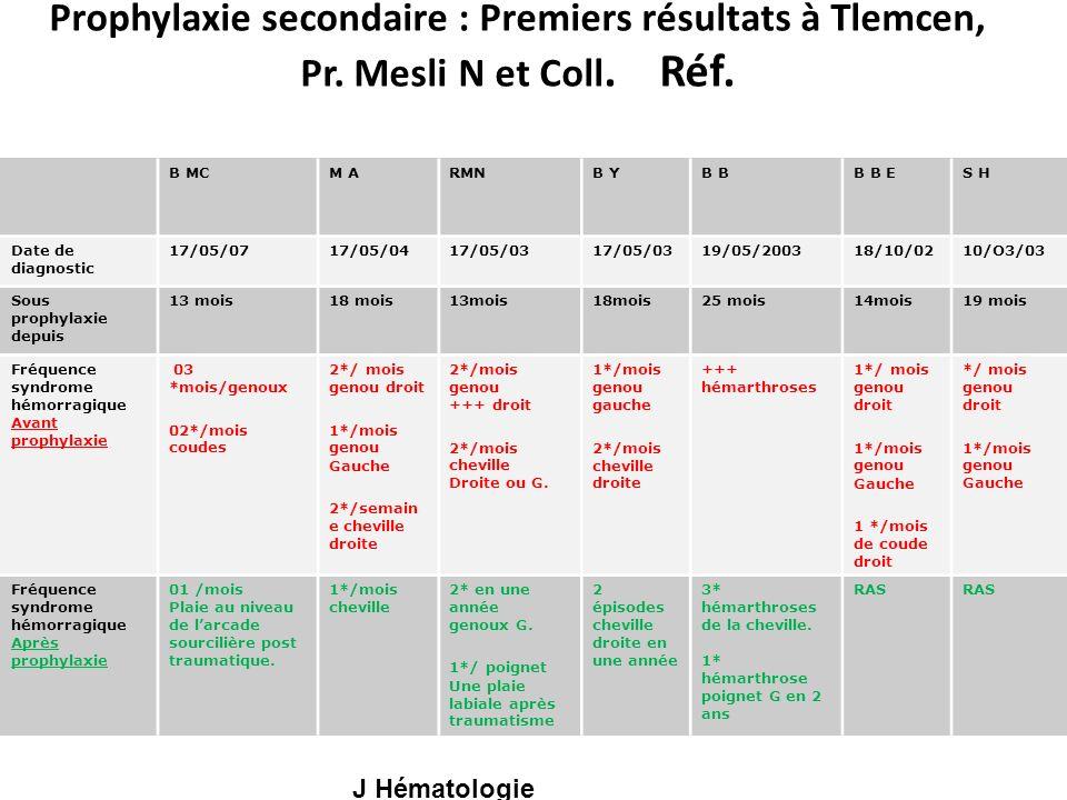 Prophylaxie secondaire : Premiers résultats à Tlemcen, Pr