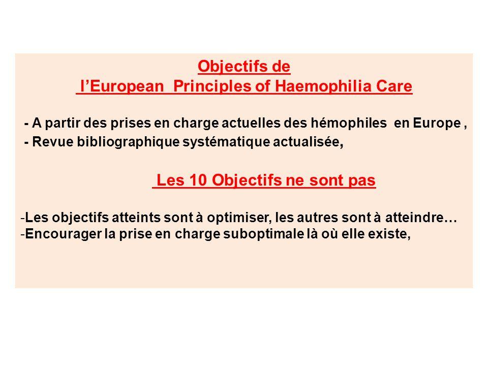 l'European Principles of Haemophilia Care Les 10 Objectifs ne sont pas