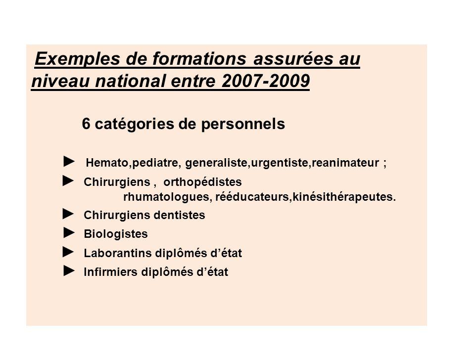 ► Hemato,pediatre, generaliste,urgentiste,reanimateur ;