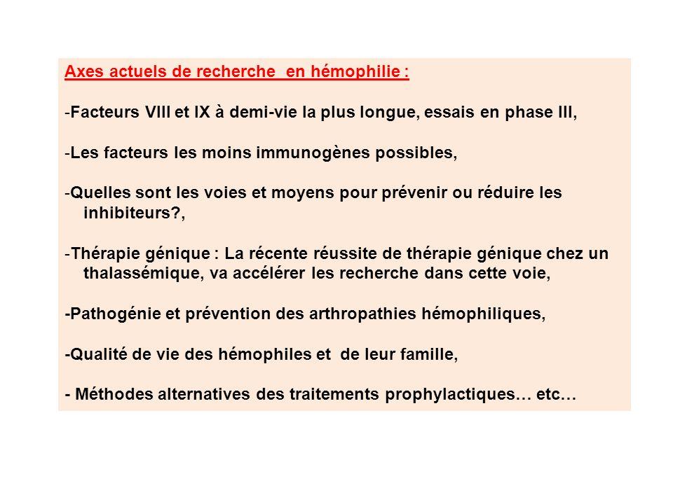 Axes actuels de recherche en hémophilie :