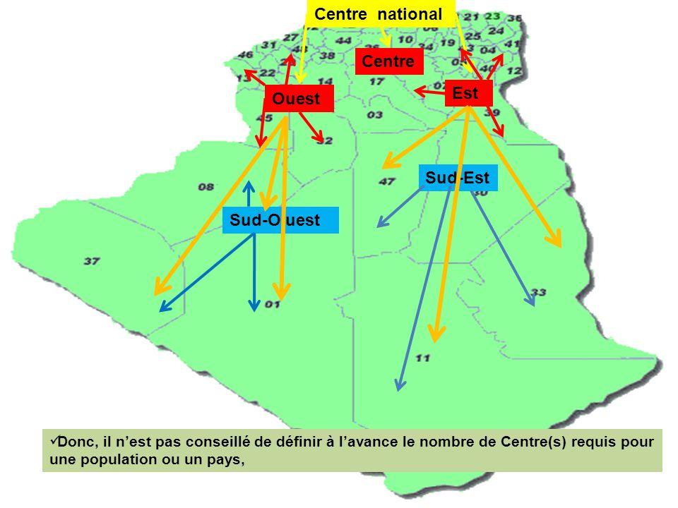 Centre national Centre Est Ouest Sud-Est Sud-O uest