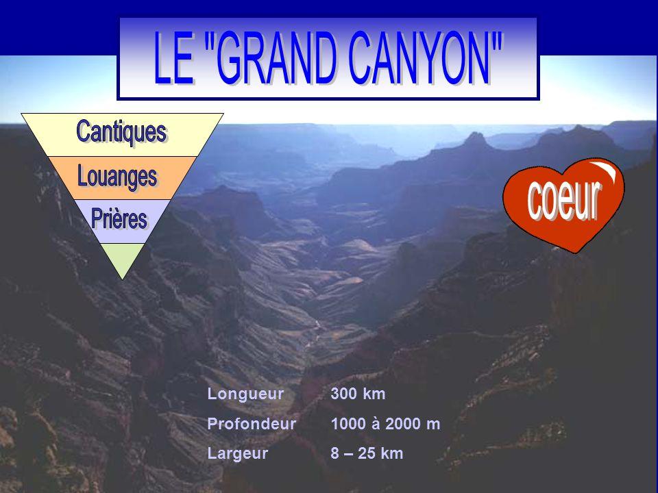 LE GRAND CANYON Cantiques Louanges coeur Prières Longueur 300 km