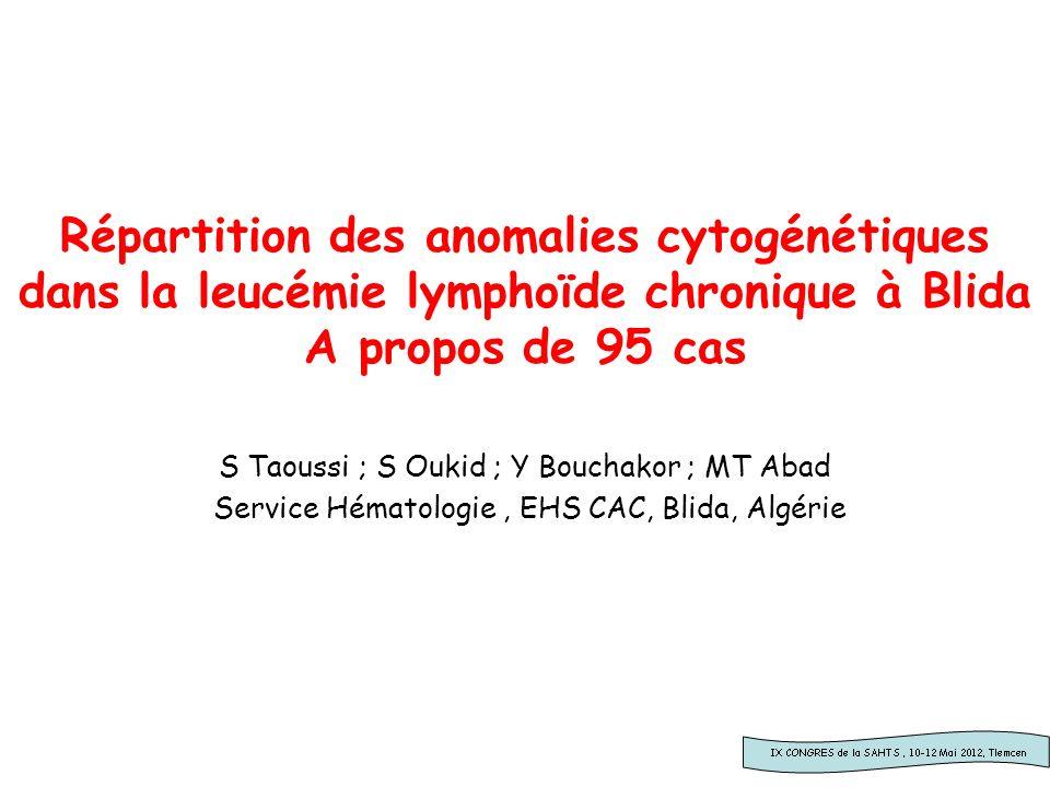 Répartition des anomalies cytogénétiques dans la leucémie lymphoïde chronique à Blida A propos de 95 cas
