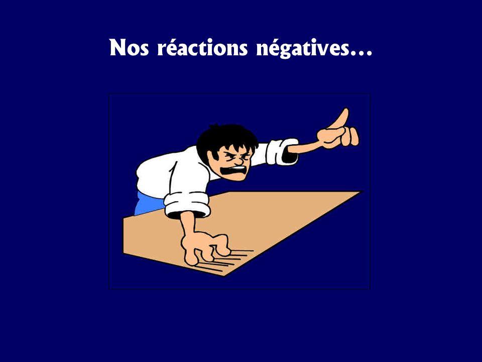 Nos réactions négatives...