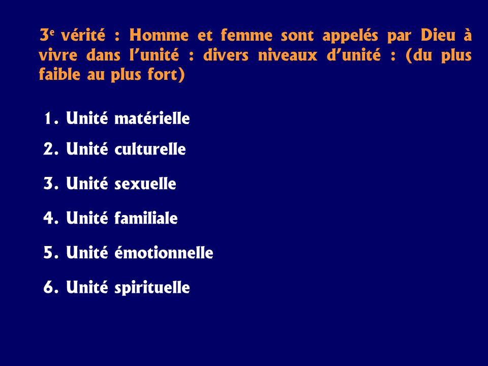 3e vérité : Homme et femme sont appelés par Dieu à vivre dans l'unité : divers niveaux d'unité : (du plus faible au plus fort)