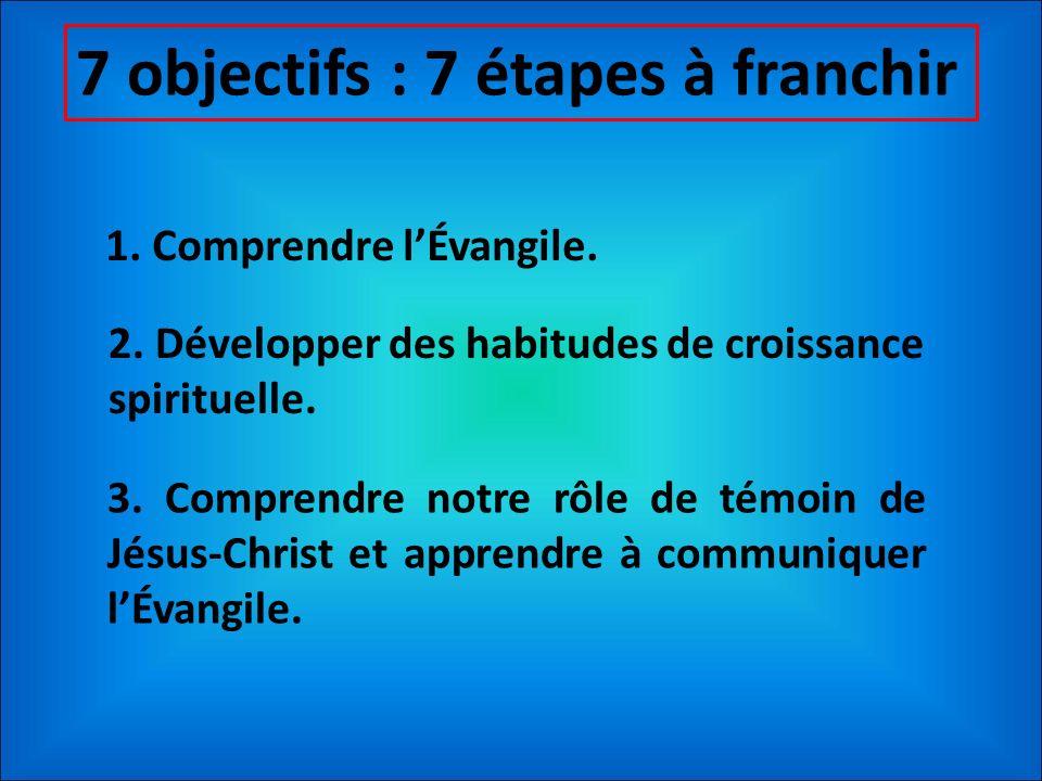 7 objectifs : 7 étapes à franchir