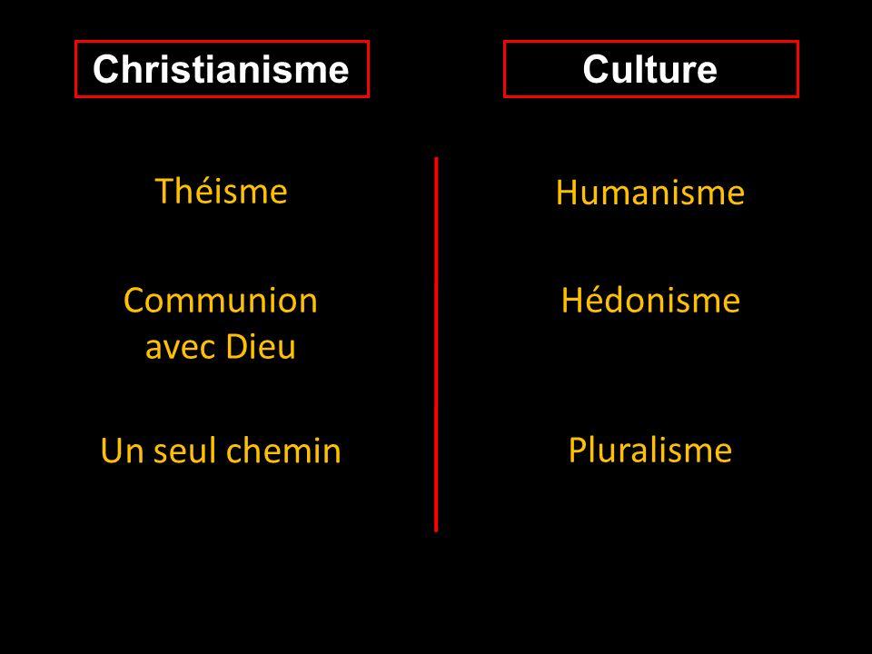Christianisme Culture Théisme Humanisme Communion avec Dieu Hédonisme Un seul chemin Pluralisme