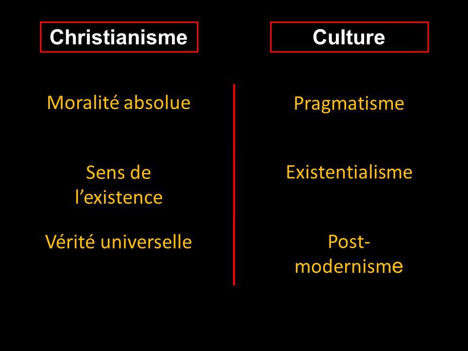 Christianisme Culture. Moralité absolue. Pragmatisme. Sens de l'existence. Existentialisme. Vérité universelle.