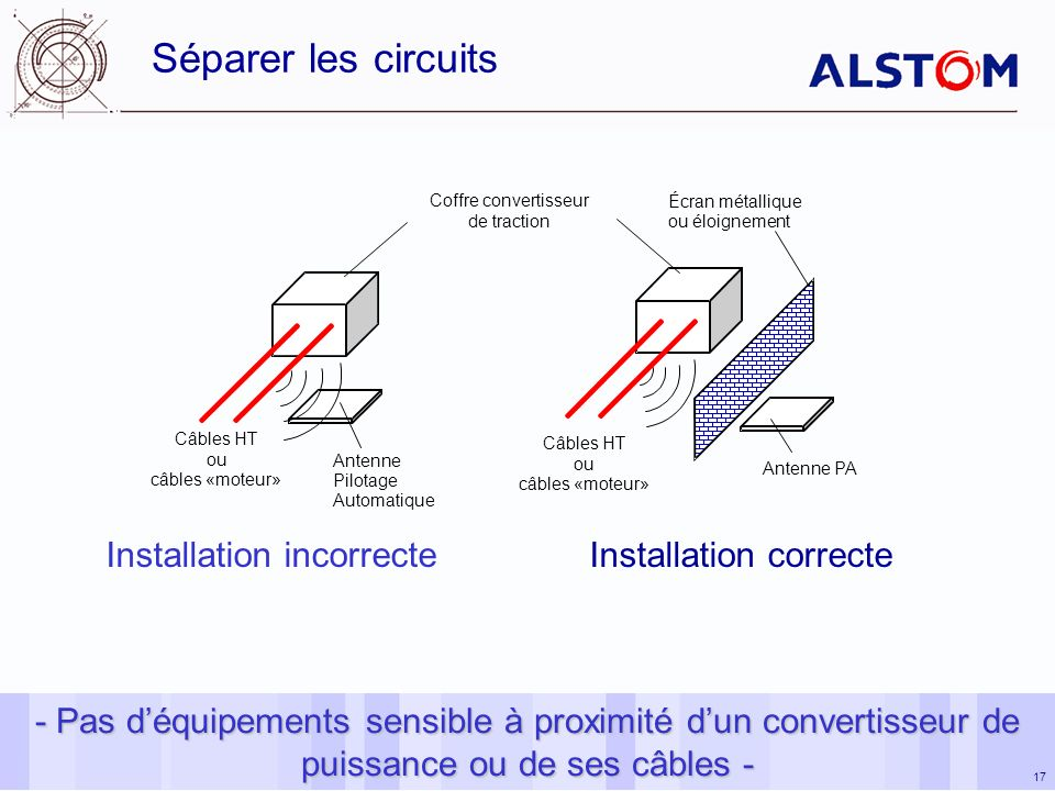 Séparer les circuits Installation incorrecte Installation correcte