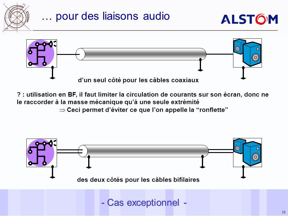 … pour des liaisons audio