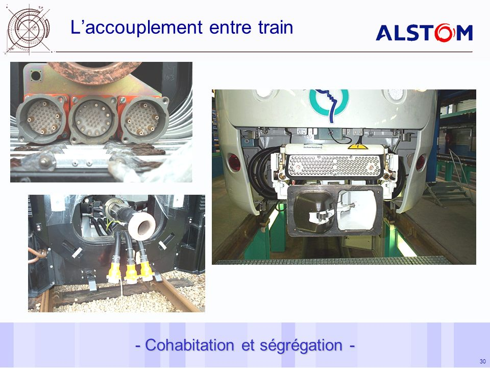 L'accouplement entre train