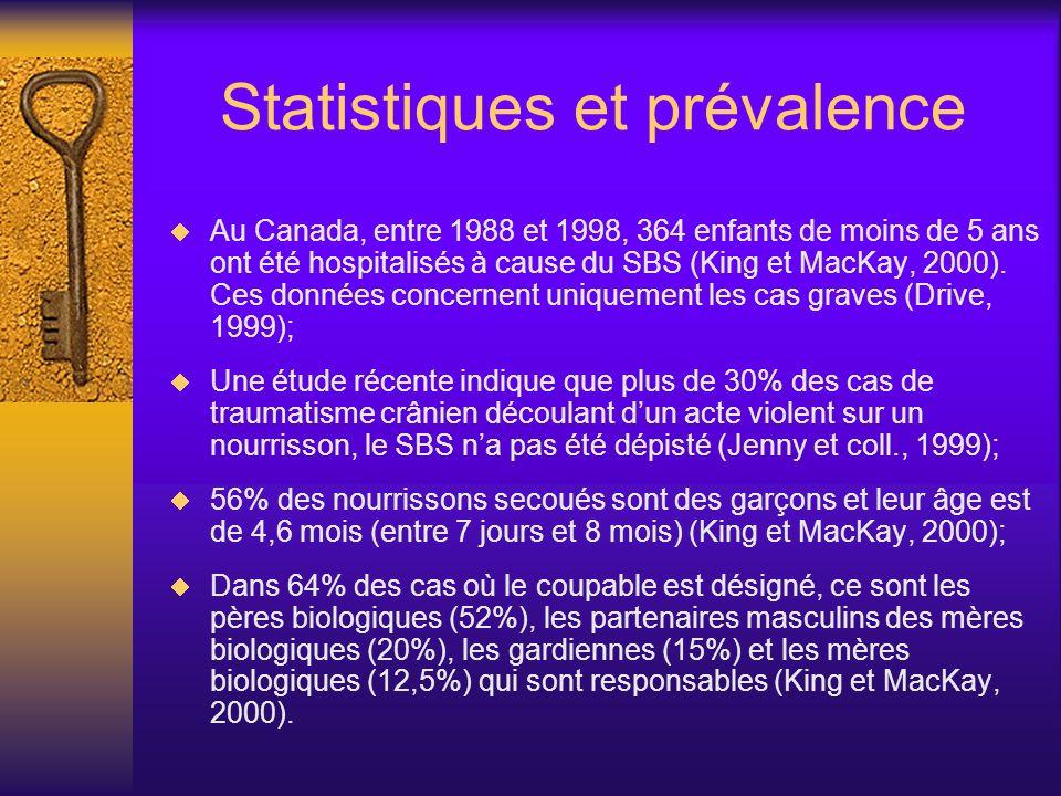 Statistiques et prévalence