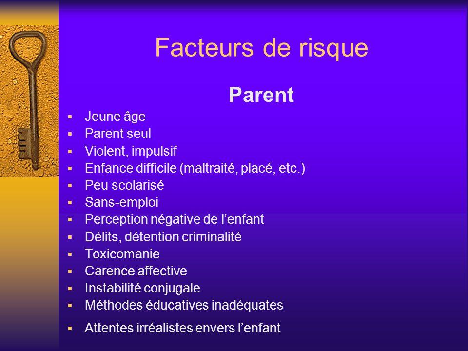 Facteurs de risque Parent Jeune âge Parent seul Violent, impulsif