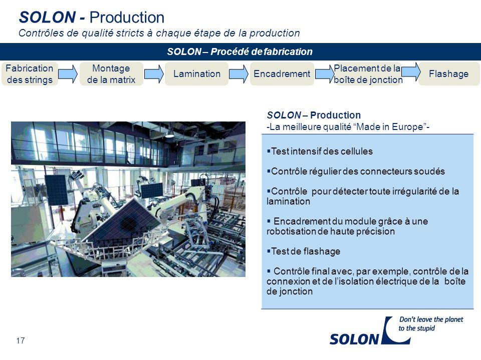 SOLON – Procédé de fabrication