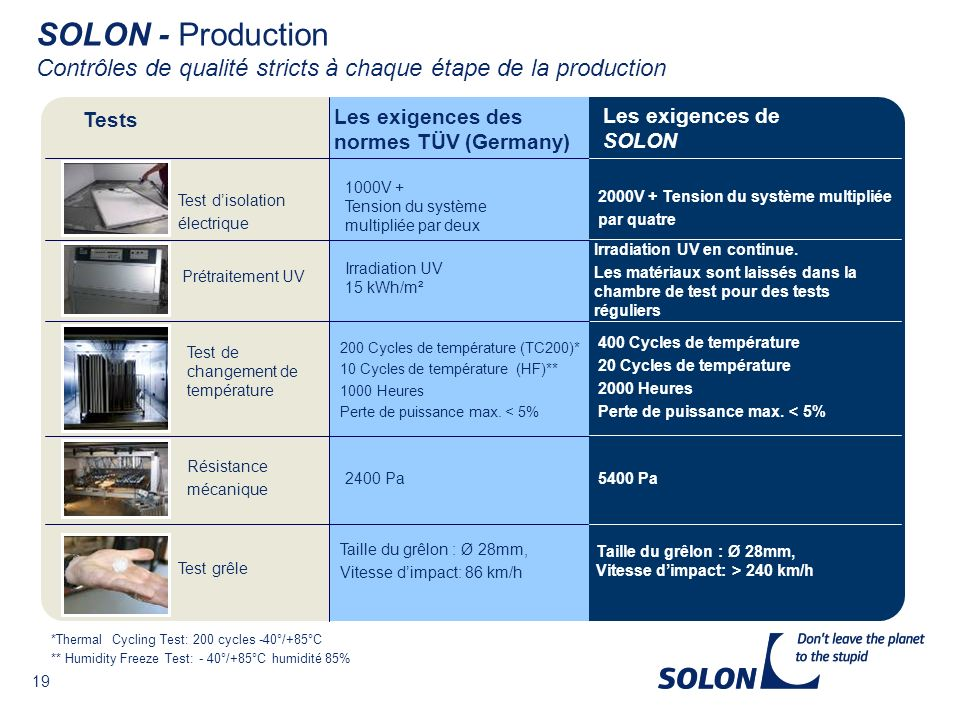 SOLON - Production Contrôles de qualité stricts à chaque étape de la production
