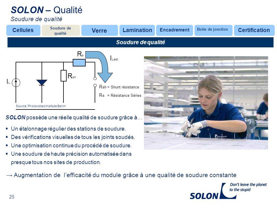 SOLON – Qualité Rs ILast Rsh IL Soudure de qualité Verre
