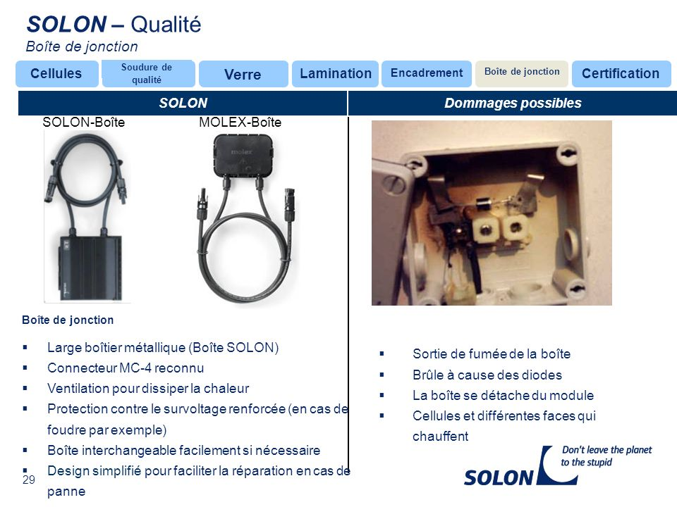 SOLON – Qualité Boîte de jonction