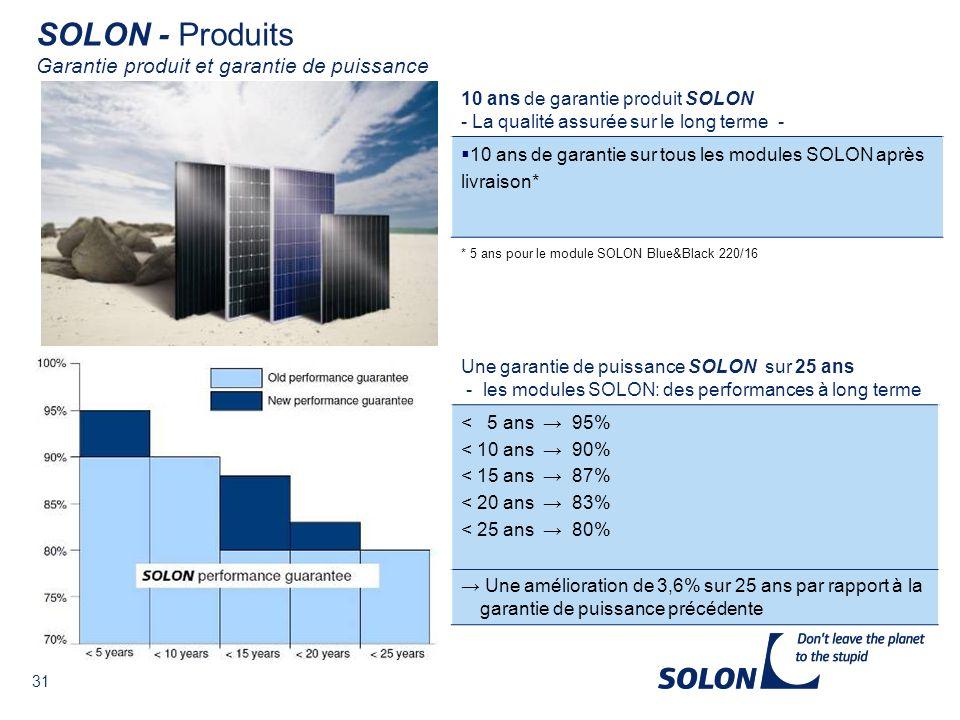 SOLON - Produits Garantie produit et garantie de puissance