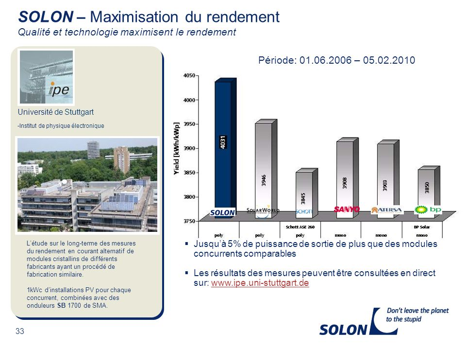 SOLON – Maximisation du rendement