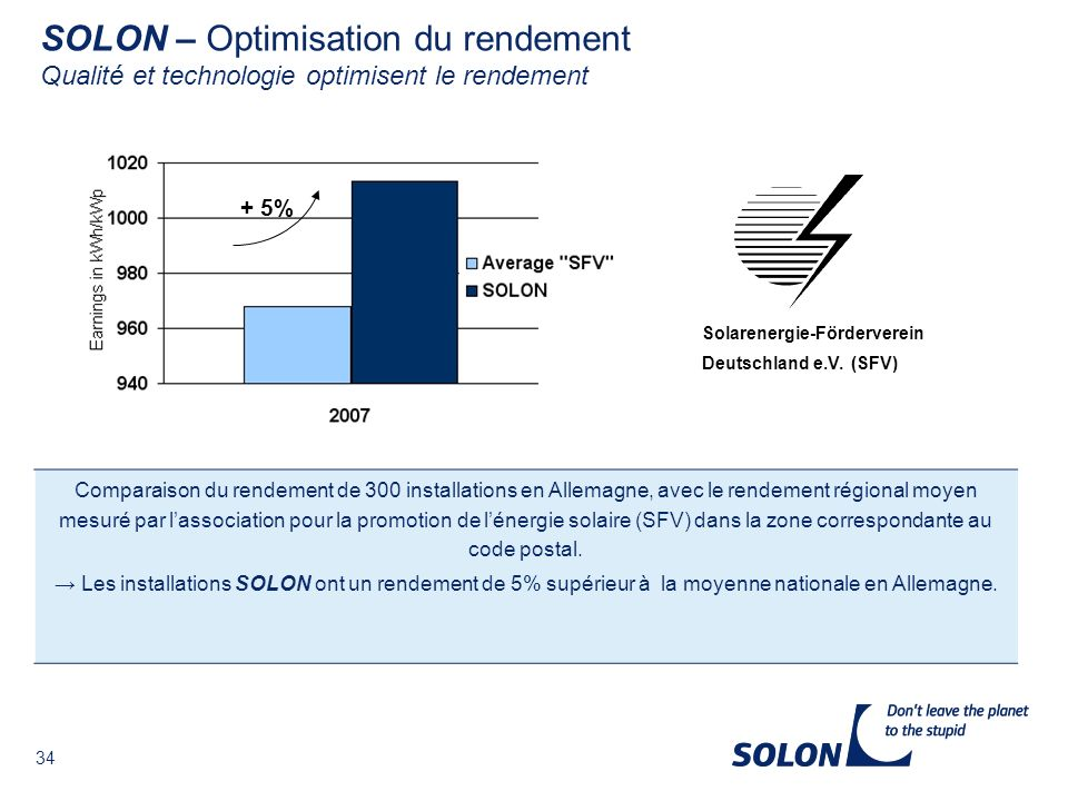 SOLON – Optimisation du rendement Qualité et technologie optimisent le rendement