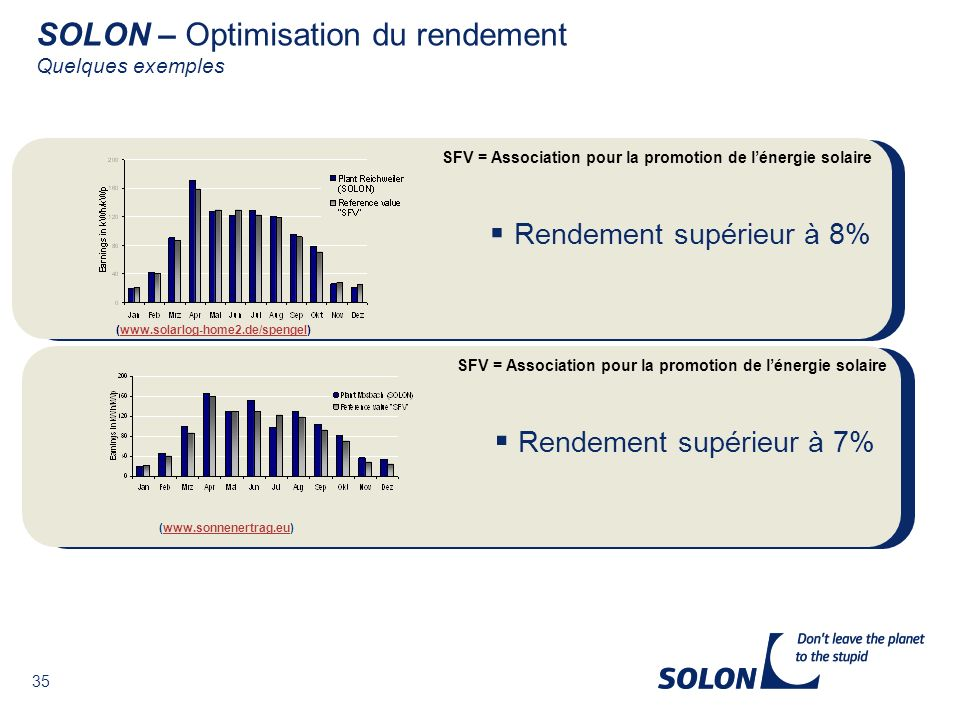 SOLON – Optimisation du rendement Quelques exemples