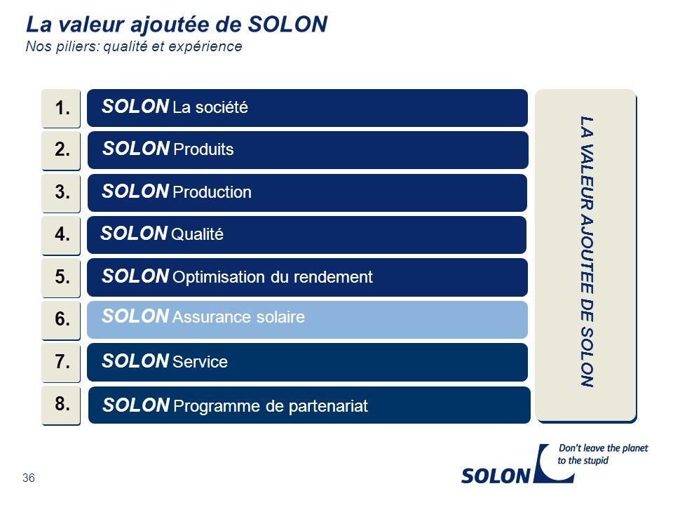 La valeur ajoutée de SOLON