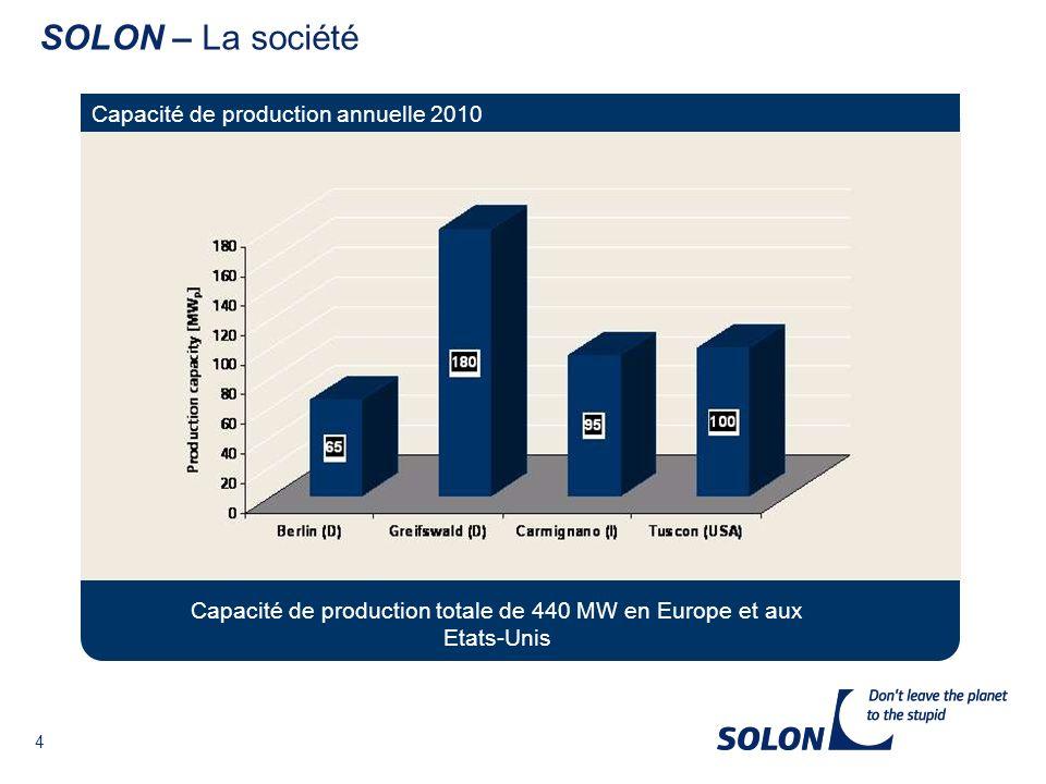 Capacité de production totale de 440 MW en Europe et aux Etats-Unis