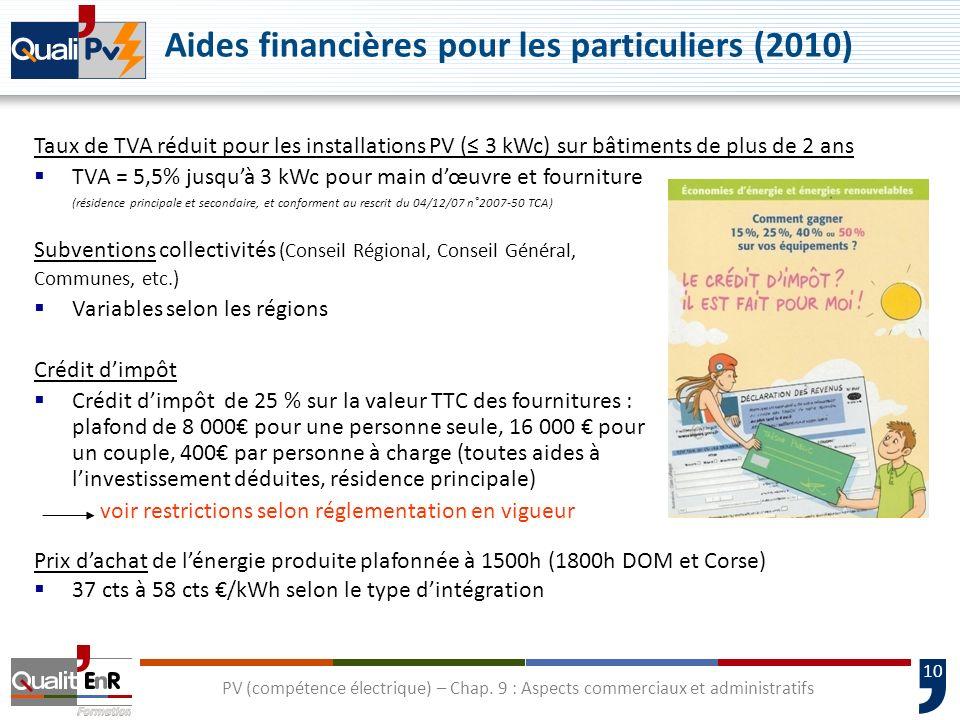 Aides financières pour les particuliers (2010)
