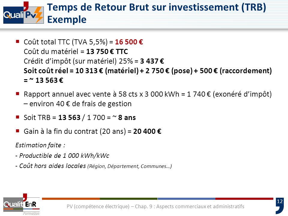 Temps de Retour Brut sur investissement (TRB) Exemple