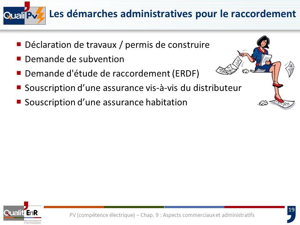 Les démarches administratives pour le raccordement