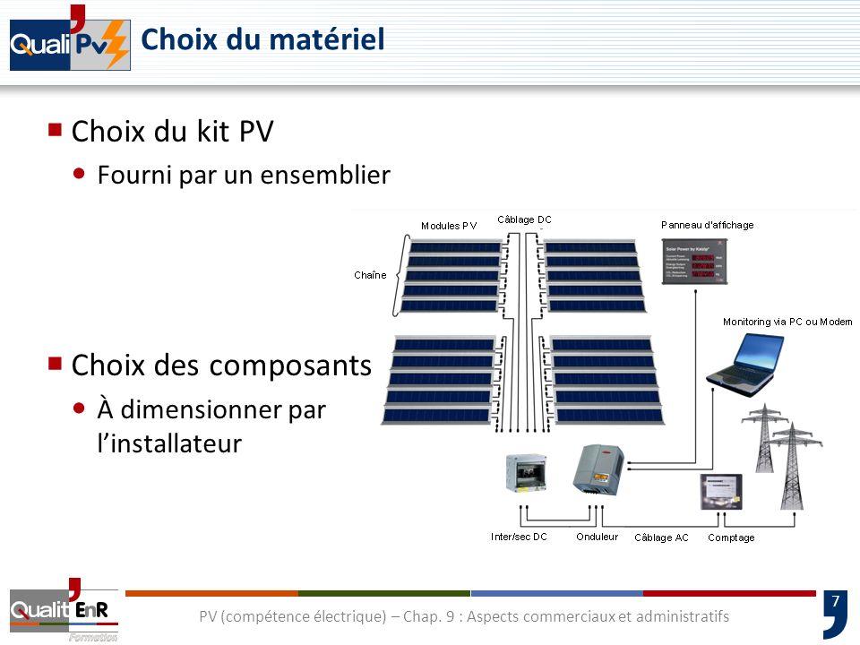 Choix du matériel Choix du kit PV Choix des composants