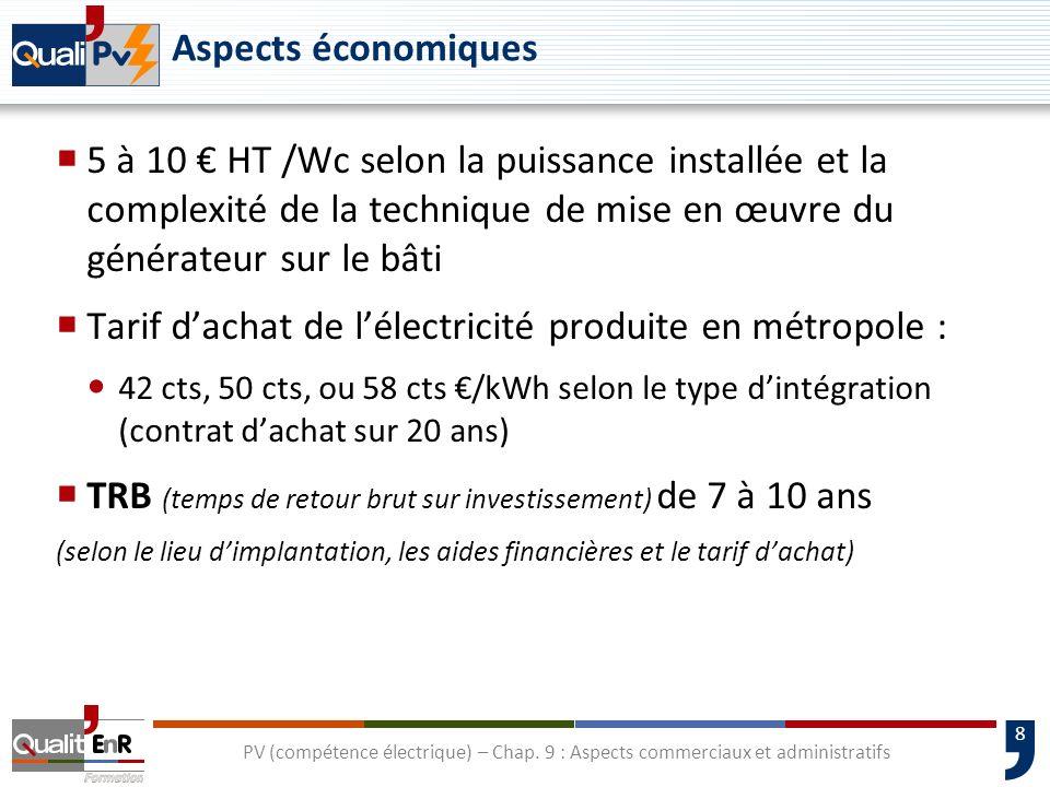 Tarif d'achat de l'électricité produite en métropole :