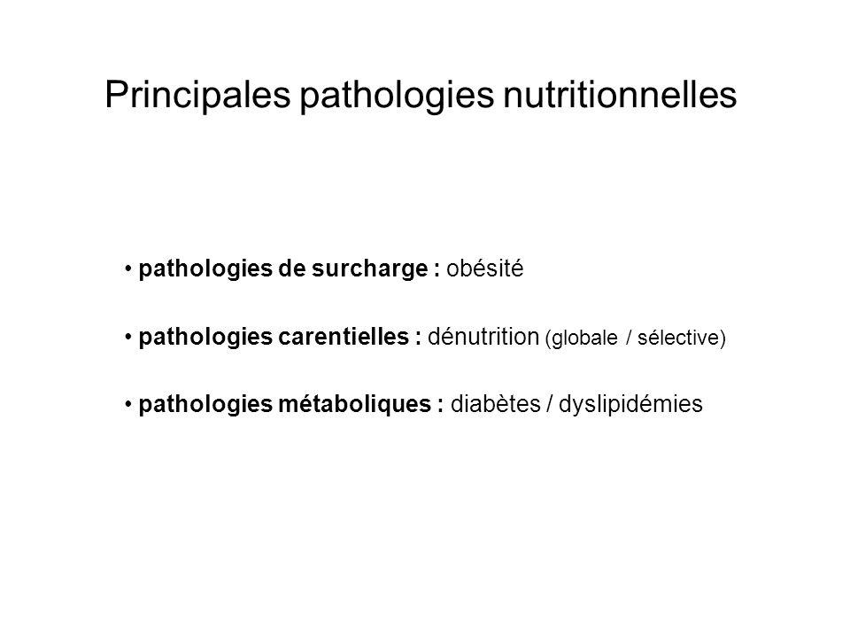 Principales pathologies nutritionnelles