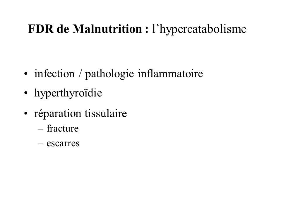 FDR de Malnutrition : l'hypercatabolisme