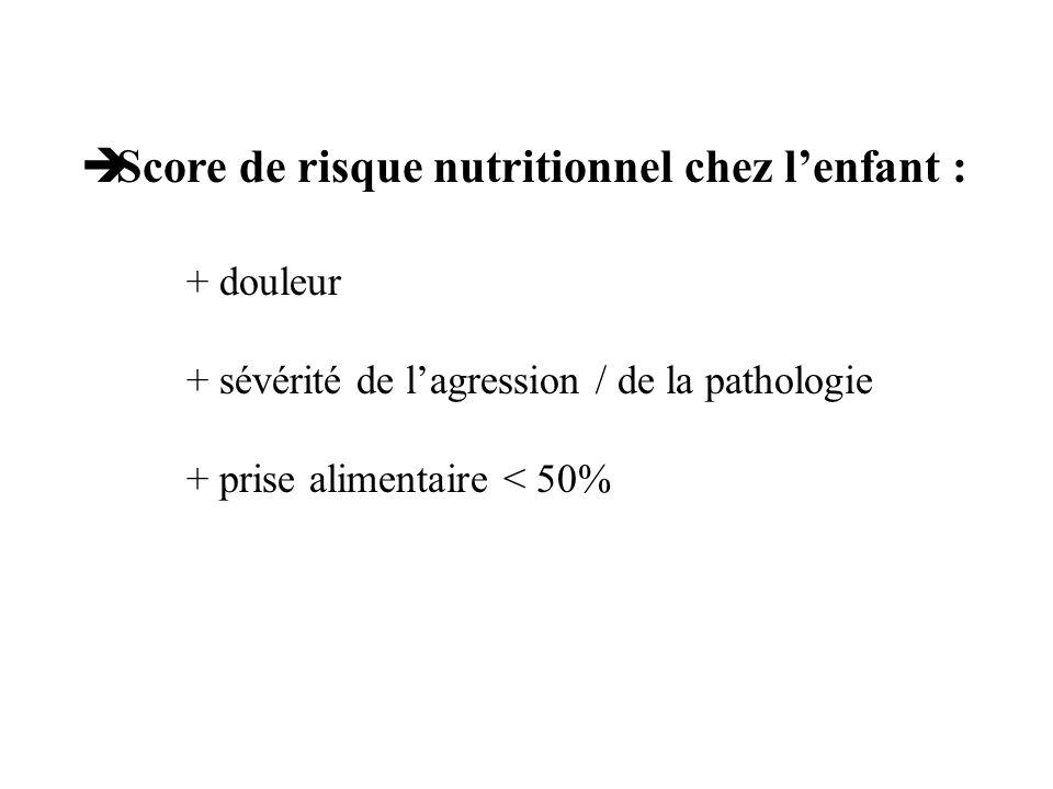 Score de risque nutritionnel chez l'enfant : + douleur