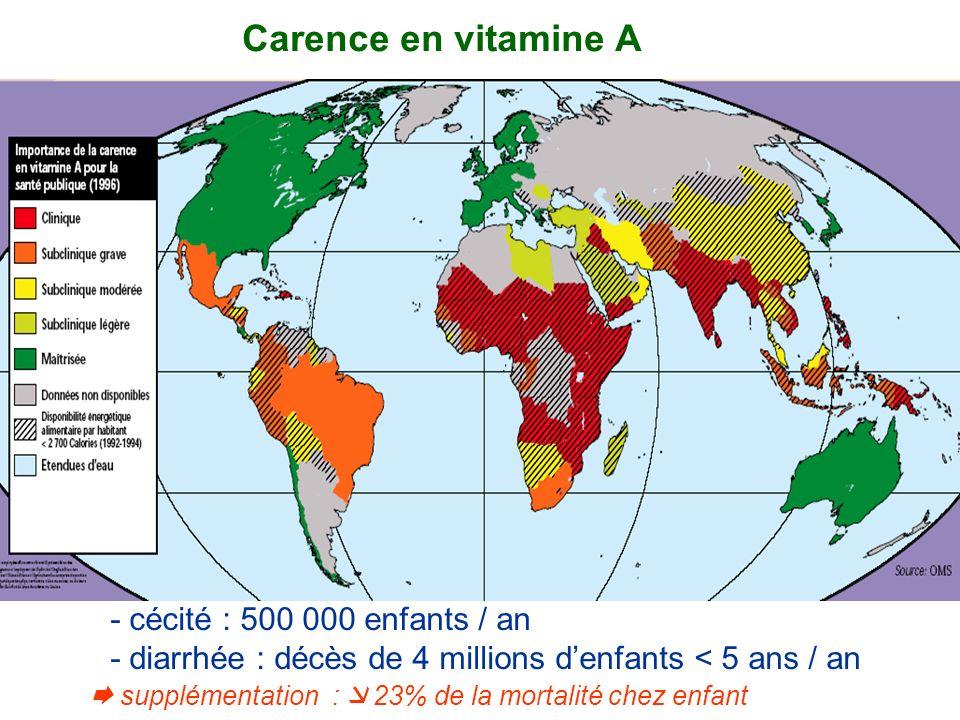 Carence en vitamine A - cécité : 500 000 enfants / an